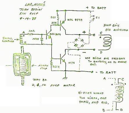 Freie Energie Und Wie Sie Verwendet Werden Kann Free Energy And How It Can Be Used April 2002