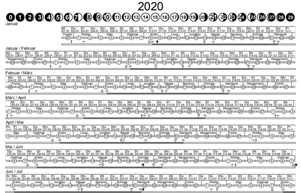 Kalendergrafik 2020 Halbjahr 1 Bunkahle